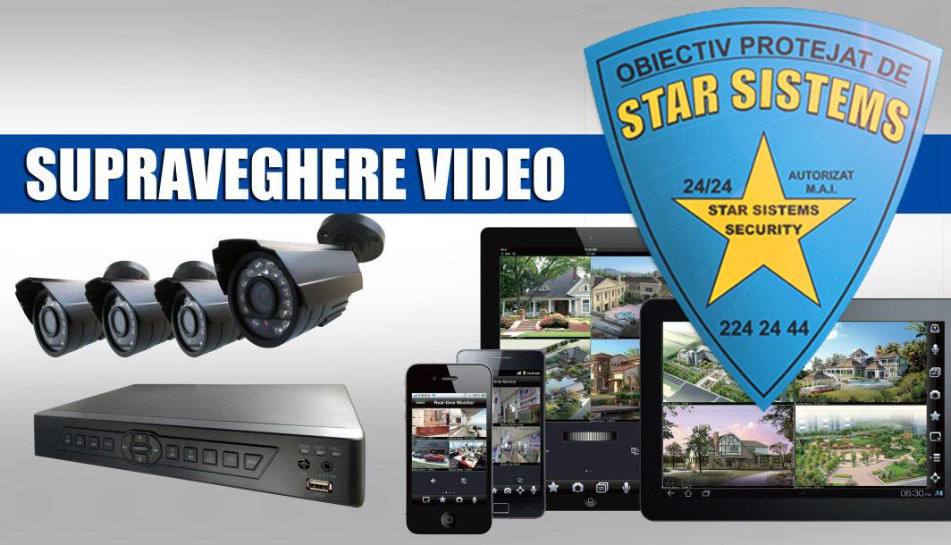 supraveghere_video